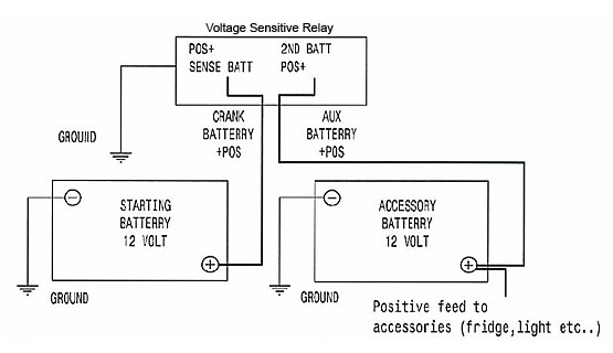 Voltage sensitive relay wiring get free image