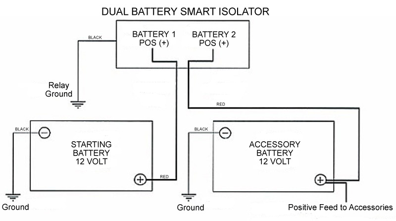 Jaycorp Technologies Dual Battery Smart Isolator 12v Relay For Dual Battery Isolator Wiring Diagram Dual Battery Isolator Wiring